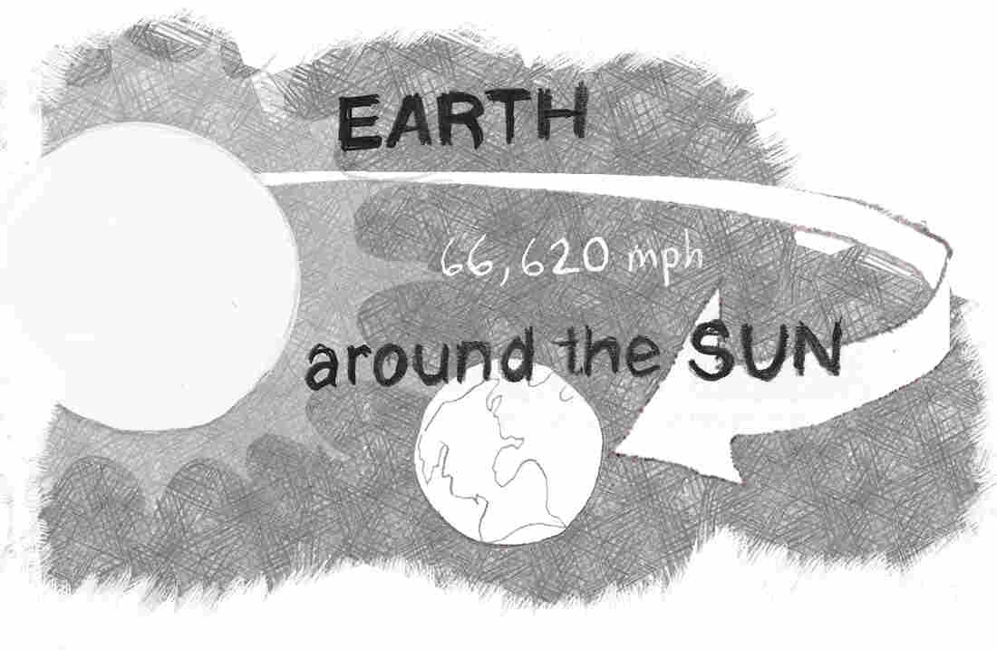 Earth orbiting the sun.