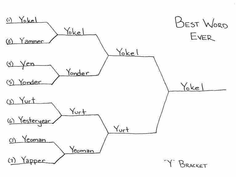 """Best Word Ever — """"Y"""""""