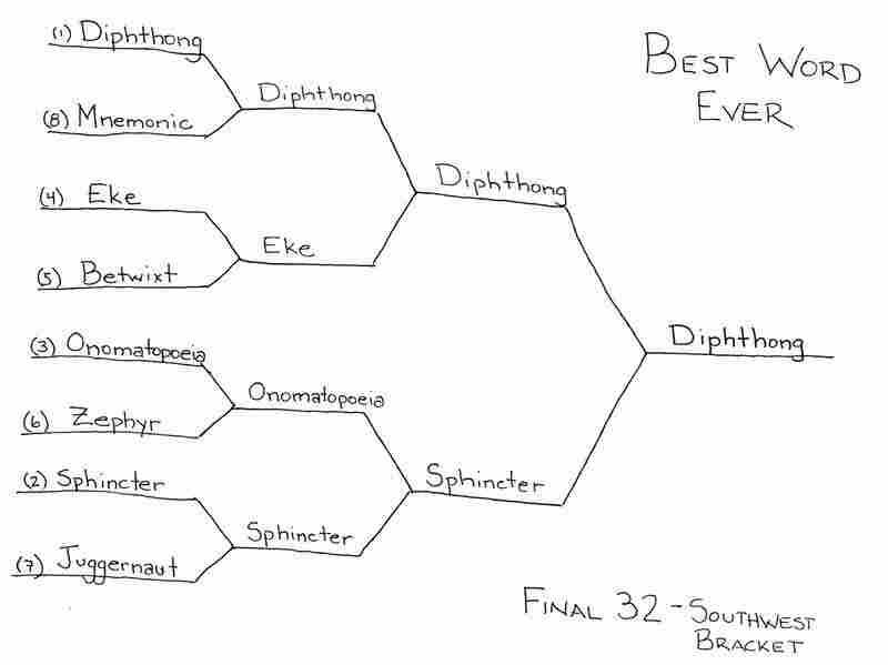 Final 32 — Southwest Bracket.