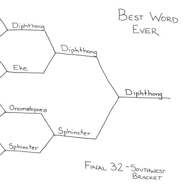 Final 32 -- Southwest Bracket.