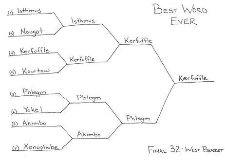 Final 32 — West Bracket.