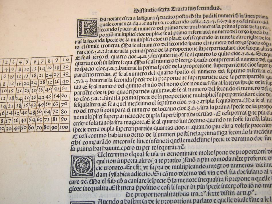 "A page from Pacioli's math encyclopedia, <a href=""http://historiabooks.blogspot.com/2007/04/summa-de-arithmetica-luca-paccioli.html"">Summa de Arithmetica, Geometria, Proportioni et Proportionalita.</a>"