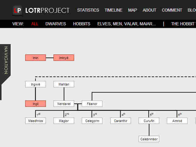 A screengrab from LOTRProject.com.