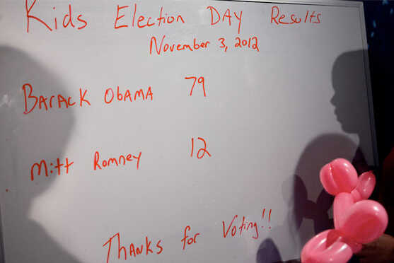 And the final results for Kid's Election Day at Madame Tussaud's Wax Museum is...