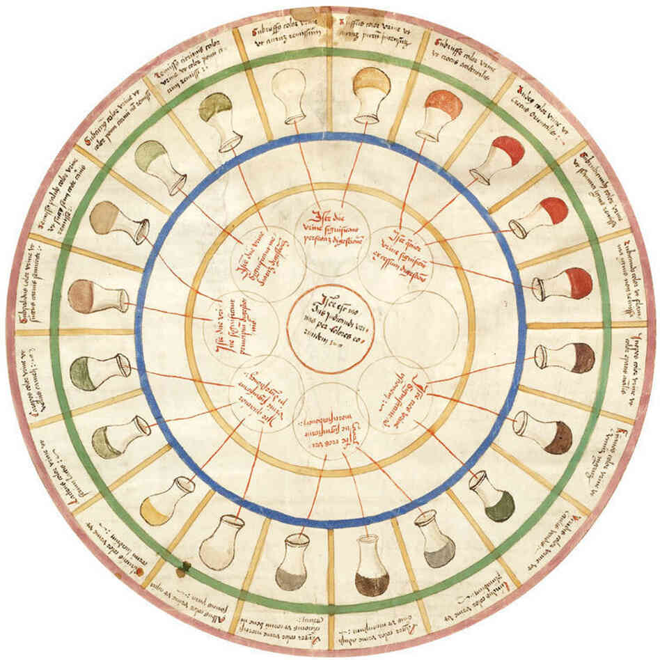 A urine wheel from the early 16th century describes the color, smell and taste of urine, and then links them to diseases.