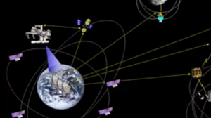 A diagram of a space Internet.