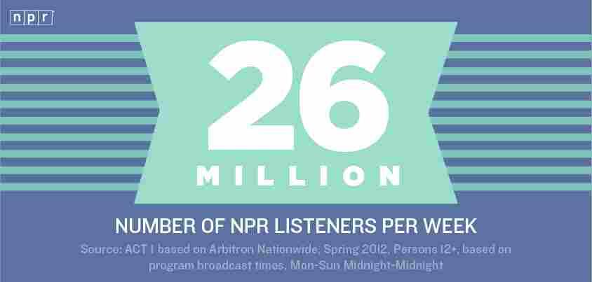 26 million listeners