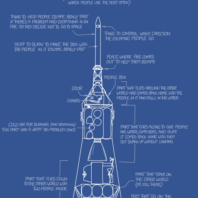 "xkcd: ""Another thing that is a bad problem is if you're flying toward space and the parts start to fall off your space car in the wrong order. If that happens, it means you won't go to space today, or maybe ever"""