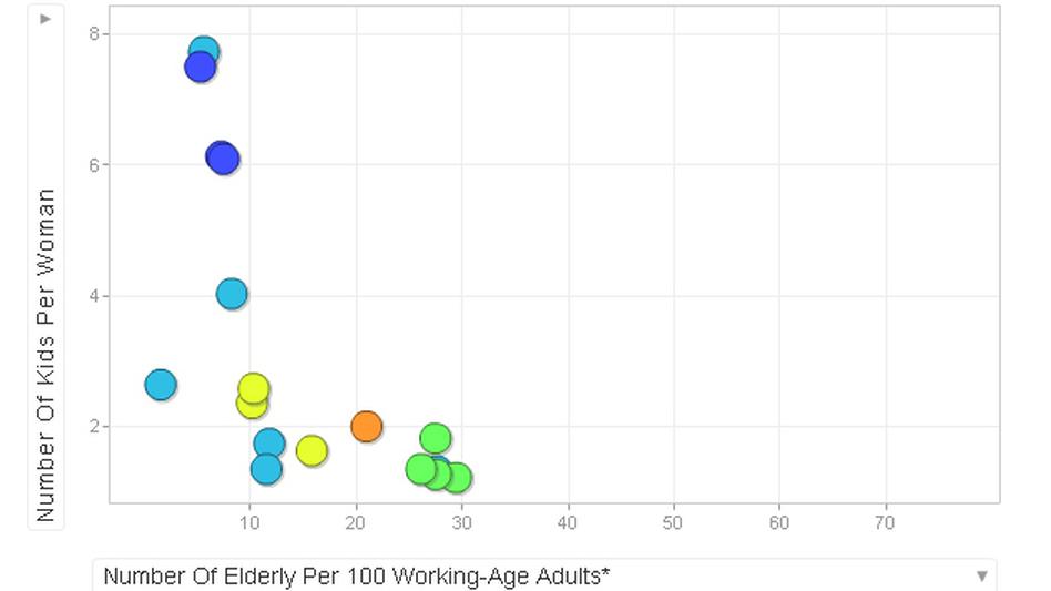 Dependency ratio (Jess Jiang)