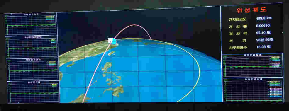 This monitor screen image shows a graphic of the orbit of the satellite carried by the Unha-3 rocket, which North Korea launched this week. The image is from the Korean Central News Agency, distributed in Tokyo by the Korea News Service.