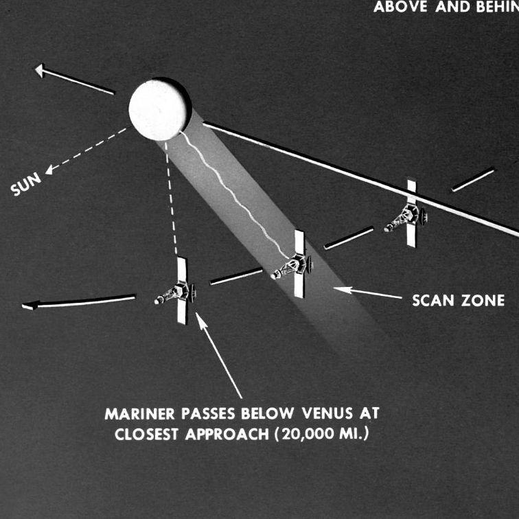 This diagram shows the path that Mariner 2 took as it passed by Venus.