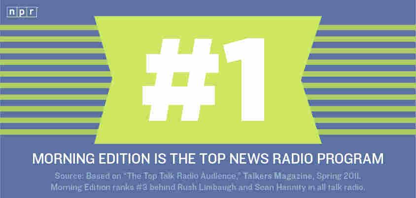 #1: Morning Edition is the top news radio program