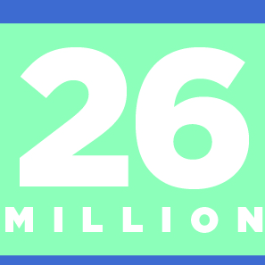 Every week there are 26 million listeners to NPR programs and newscasts.