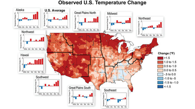 """A map depicts temperature changes over the past 20 years, compared to the average between 1901 and 1960. """"The period from  2001 to  2011 was  warmer than any previous decade in every region,"""" according to the National Climate Assessment."""