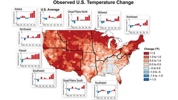 "A map depicts temperature changes over the past 20 years, compared to the average between 1901 and 1960. ""The period from  2001 to  2011 was  warmer than any previous decade in every region,"" according to the National Climate Assessment."
