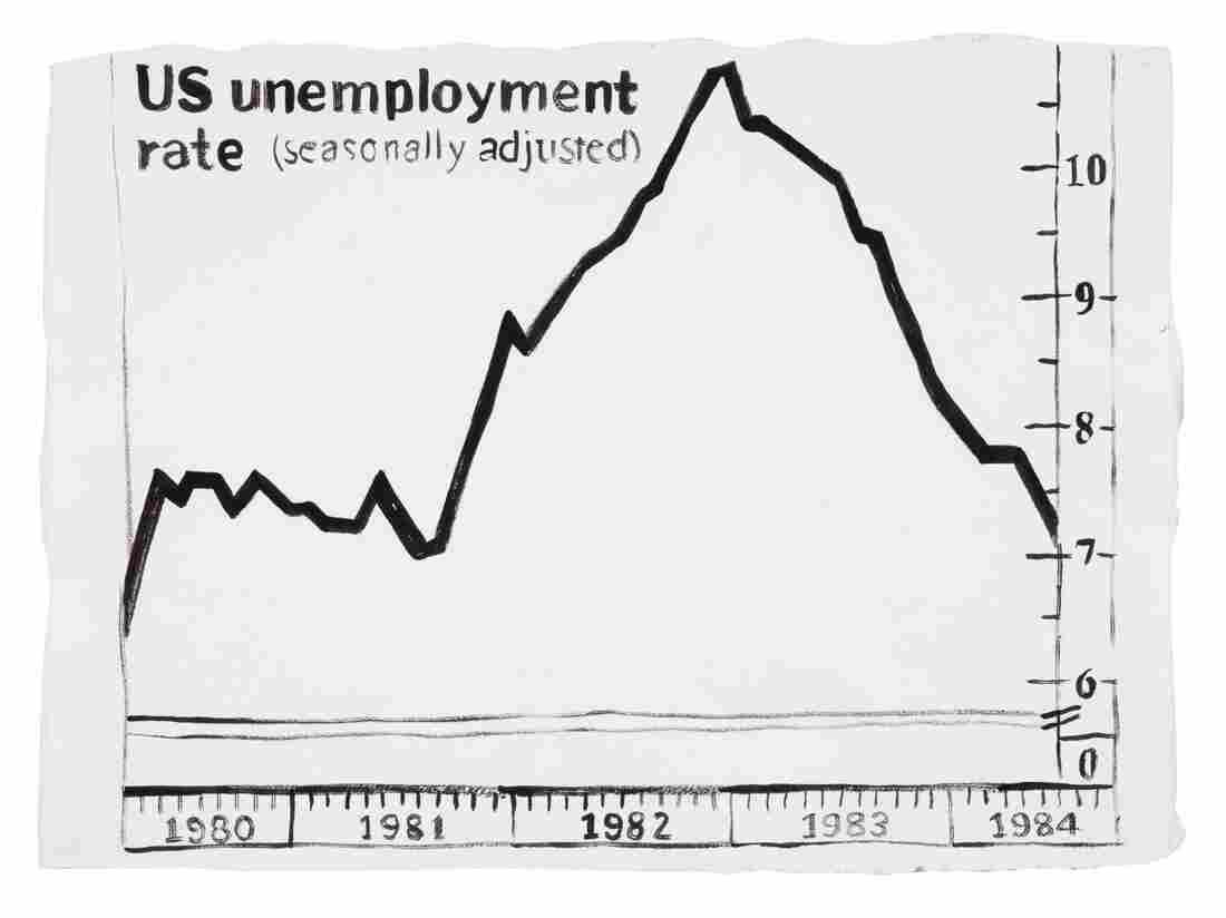 Warhol Unemployment Chart