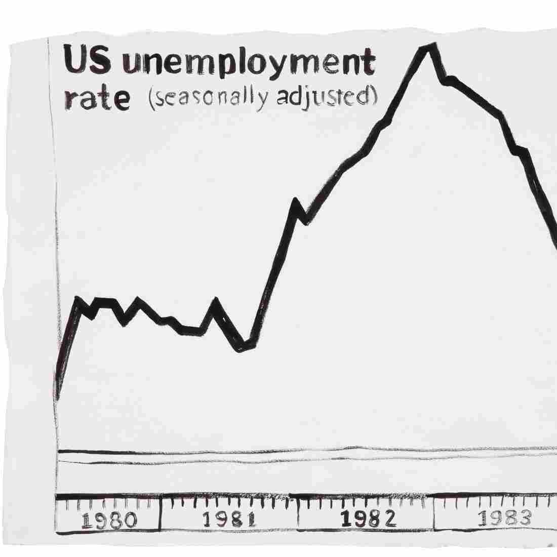For Sale: 'U.S. Unemployment Rate,' By Andy Warhol