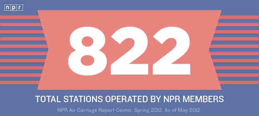 822 Member Stations