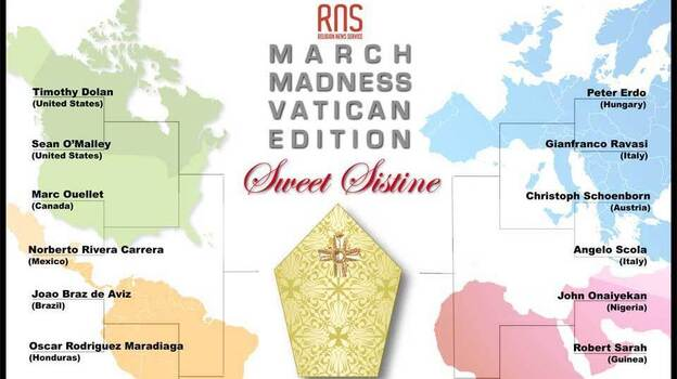 "The ""sweet sistine"" brackets. (Religion News Service)"