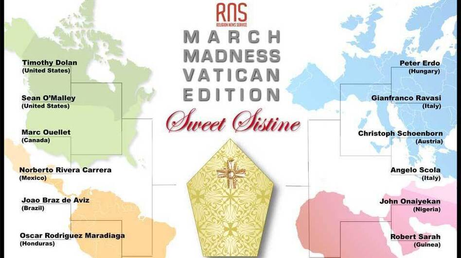 "The ""sweet sistine"" brackets. (Religion News Service)"