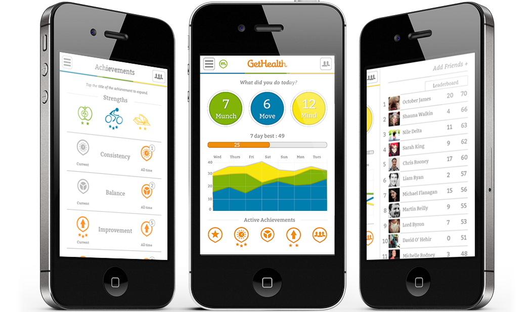 The GetHealth app was a runner-up at the recent Hackovate Health ...