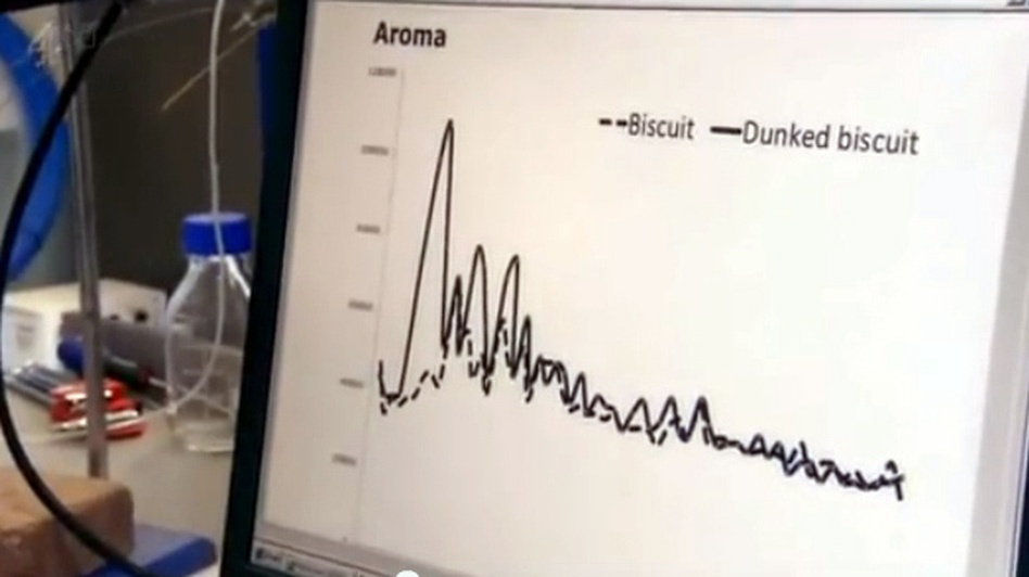Hard-core scientific evidence that an English biscuit tastes better given a dip into tea? The MS-Nose measures more cookie aroma from a dunked biscuit than a dry one. (Screenshot from shazzandfred/YouTube)