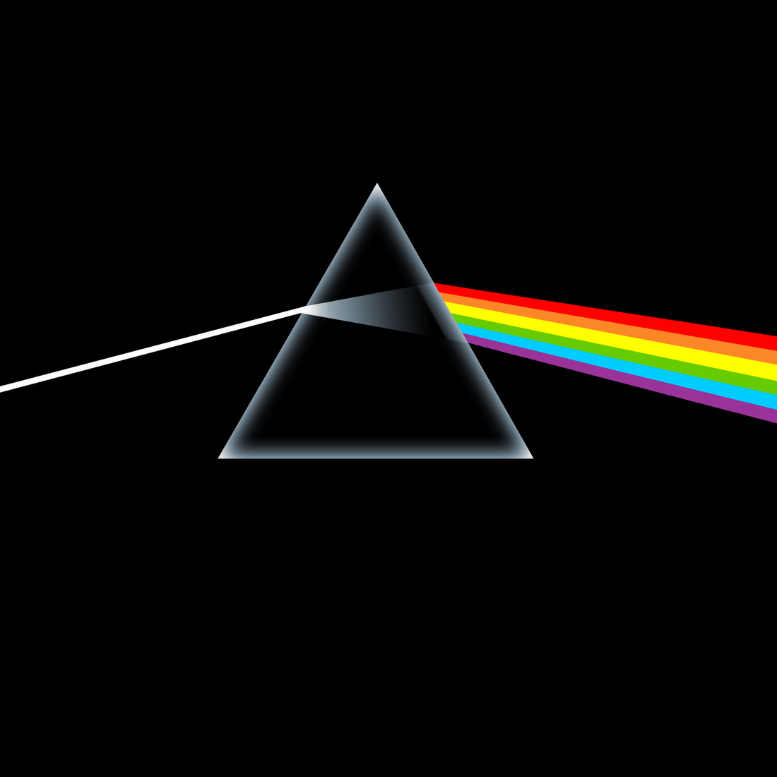 What Are Your Top Five Album Covers All Songs