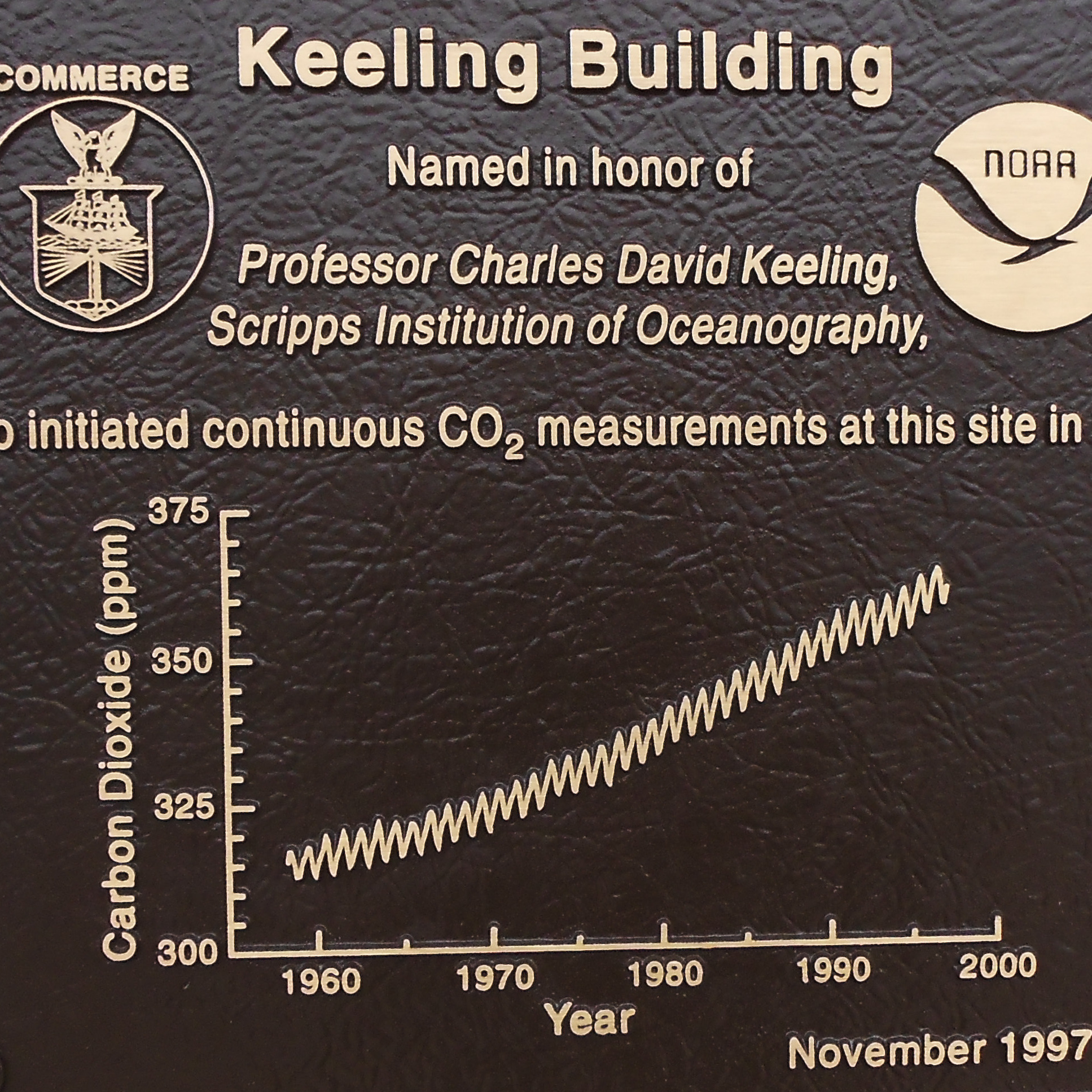 A plaque honoring geochemist Charles David Keeling marks the entrance to a building at the Mauna Loa Observatory in Hawaii. In 1958, Keeling began continuous atmospheric monitoring of carbon dioxide levels.