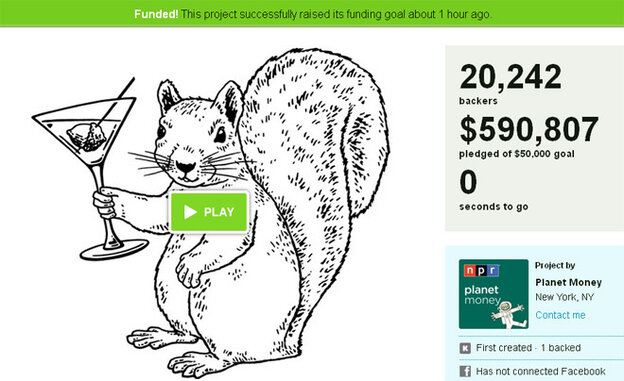 Our Kickstarter campaign to fund our t-shirt project raised over $59