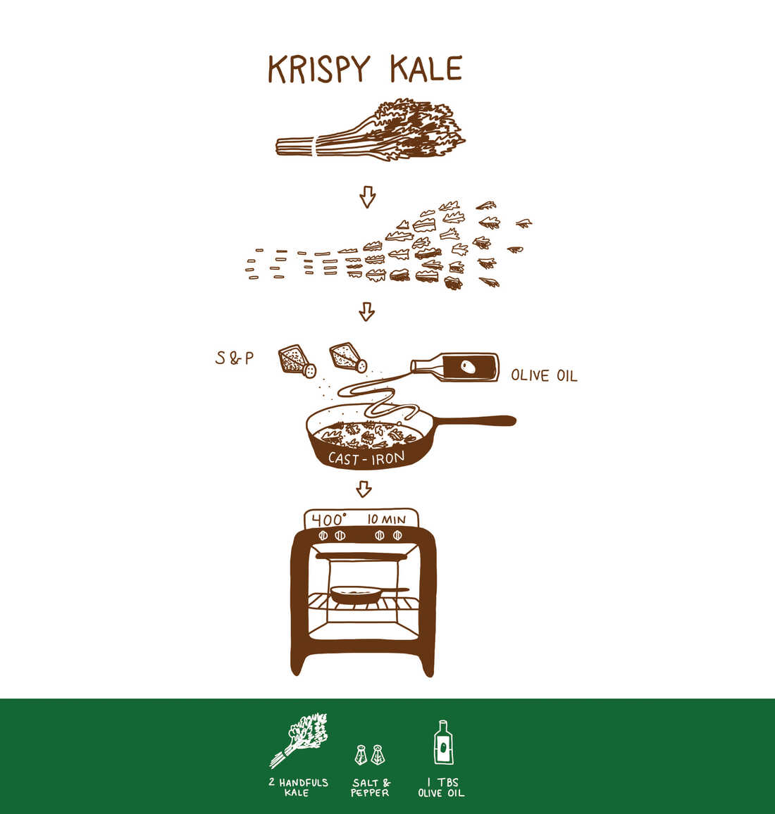 Krispy Kale Recipe