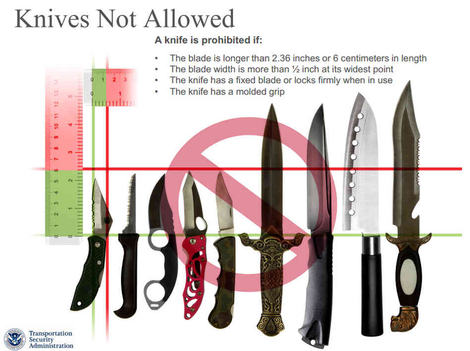 A graphic released by the TSA earlier this year announced coming changes to the agency's Prohibited Items List, which it said would allow small knives. The TSA now says those items will remain banned from carry-on bags.