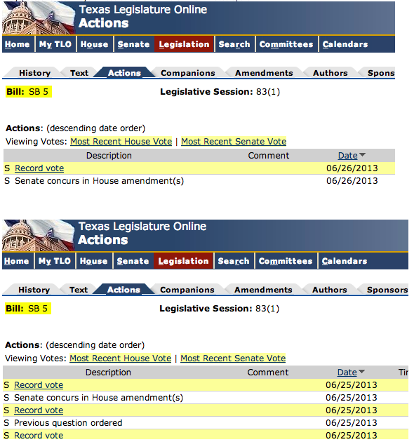 A look at the changing vote records. Screenshots of the Texas Legislature's site,  taken minutes apart, show passage of SB 5 on different dates.