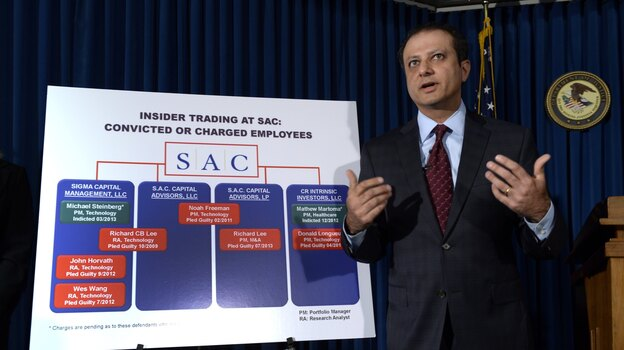 Preet Bharara, United States Attorney for the Southern District of New York, speaks at a news conference on Thursday about a federal indictment against SAC Capital. (AFP/Getty Images)