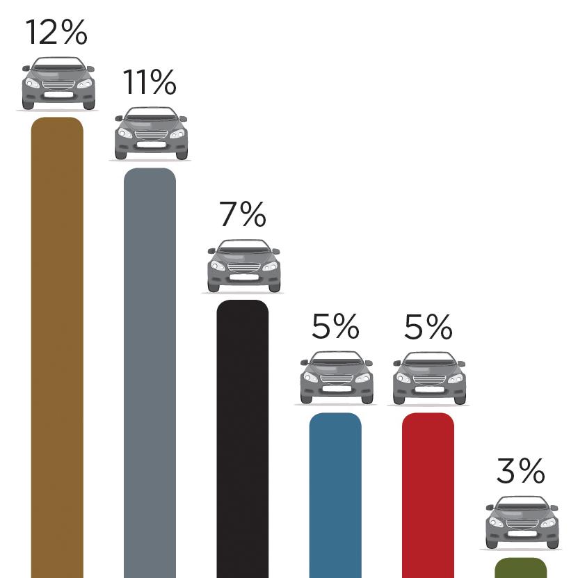 Dupont auto paint colors autos weblog for Dupont automotive paint store locator
