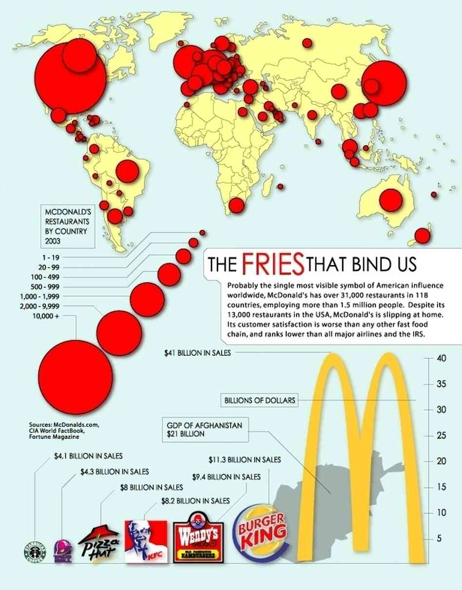 Technology Management Image: Where In The World Are There No McDonald's? : The Salt : NPR