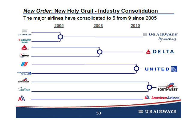 A chart the DOJ cites in its complaint to stop the proposed merger of US Airways and American Airlines.