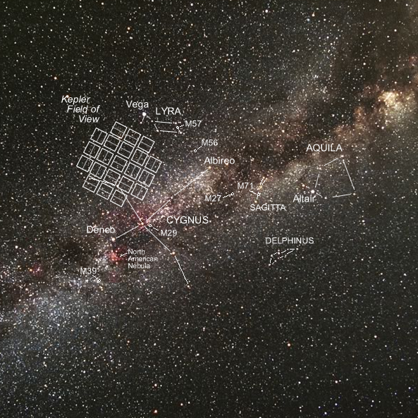 The Kepler Space Telescope was focused on hunting for planets in this patch of the Milky Way. Without two of its four spinning reaction wheels, it can't keep its gaze on target.