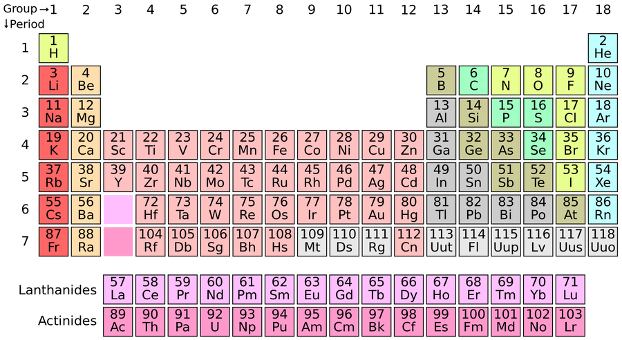Find the elements quiz by f1lover22 for Periodic table 85