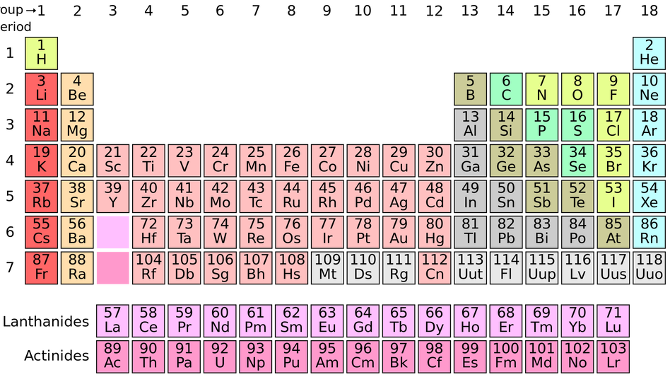 Scientists say they 39 ve confirmed a new element wbur news for 115 on the periodic table