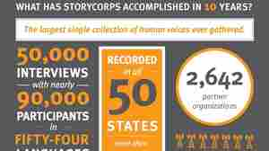 10 Years and 50,631 Interviews Later: A Snapshot Of StoryCorps' Achievements