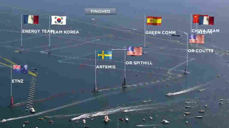 Sportvision uses helicopter and water-based platforms to superimpose the national flags of competing teams over broadcasts of the America's Cup sailing competitions.