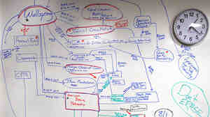 A composite image shows part of the NPR/Center for Responsive Politics reporting team's whiteboard at NPR headquarters that was used to map out how Wellspring connects to other social welfare groups. (Click the enlarg