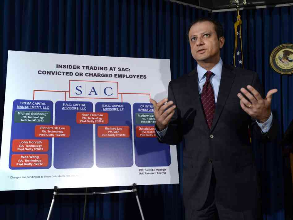 Preet Bharara, United States Attorney for the Southern District of New York speaks at a news conference July 25, 2013 about a federal indictment against SAC Capital.