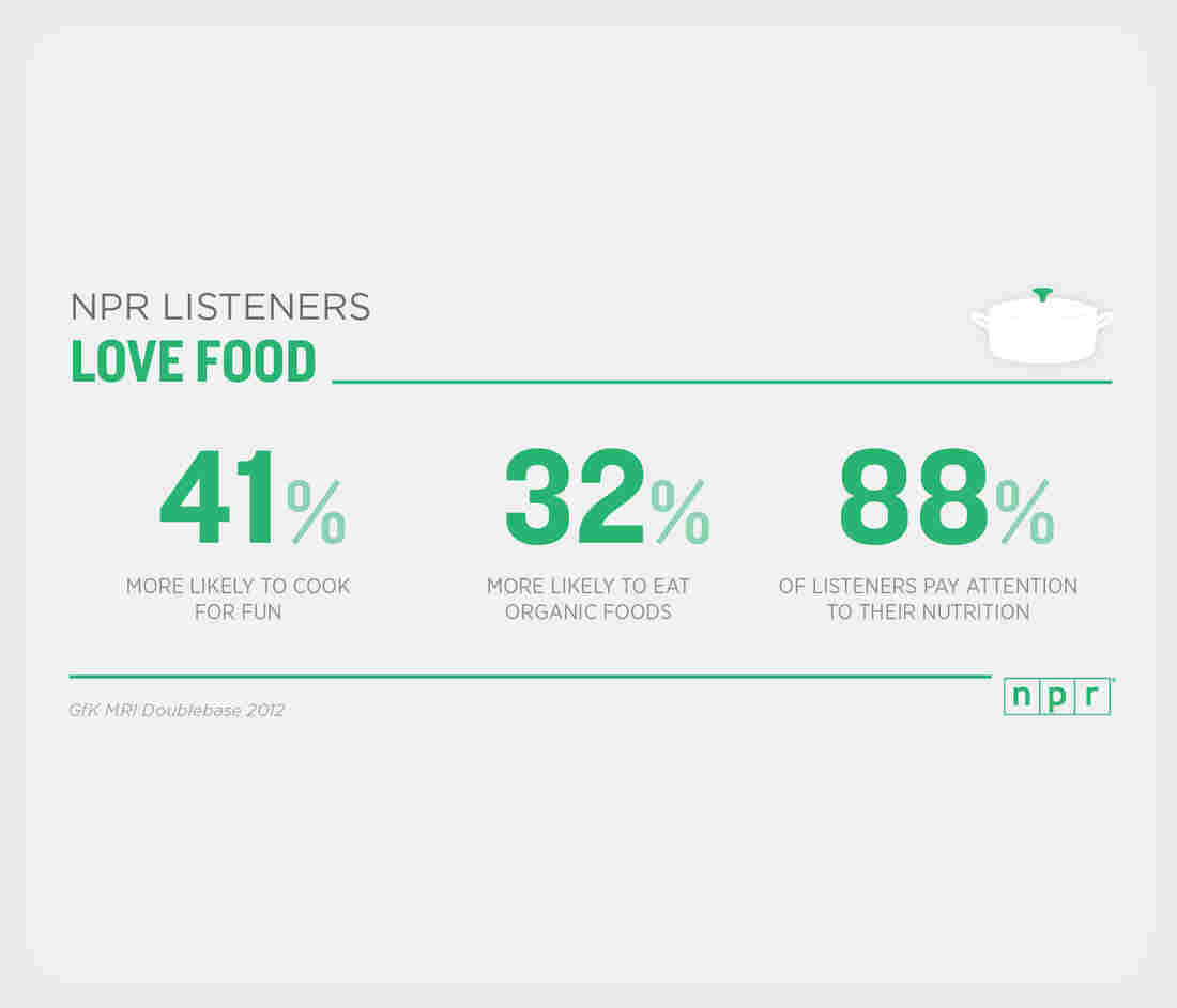 NPR Listeners Love Food