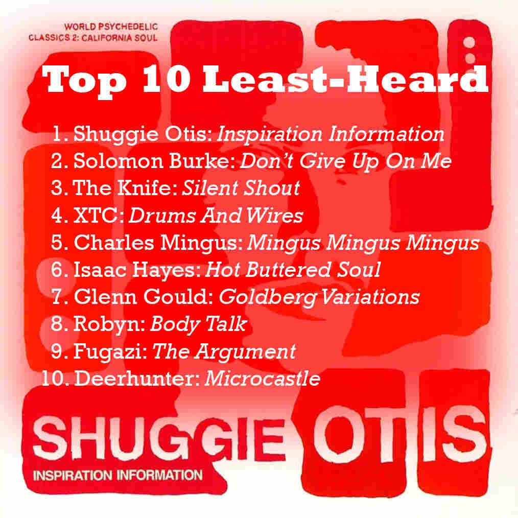 Least-heard