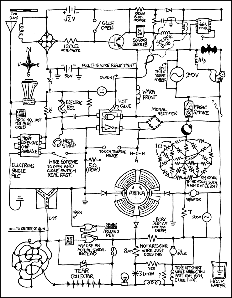 "XKCD: ""I just caught myself idly trying to work out what that resistor mass would actually be, and realized I had self-nerd-sniped."""