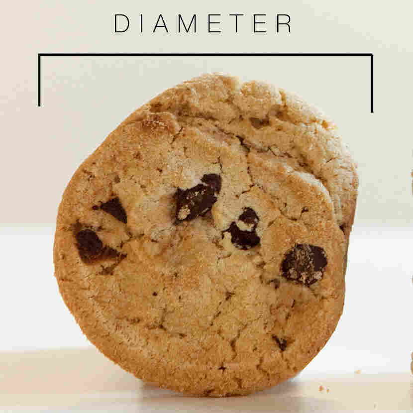 Cookie-Baking Chemistry: How To Engineer Your Perfect Sweet Treat