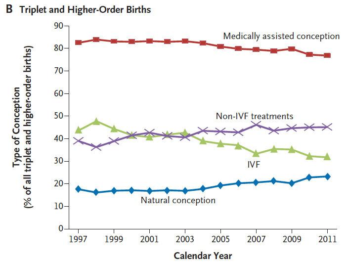 clomid fertility.jpg