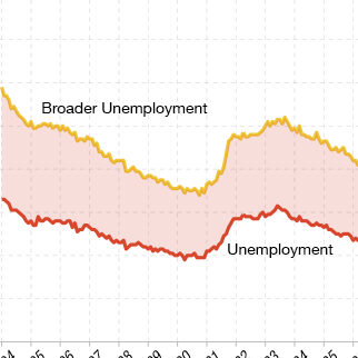 The Job Market Is Still Awful, In 3 Graphs