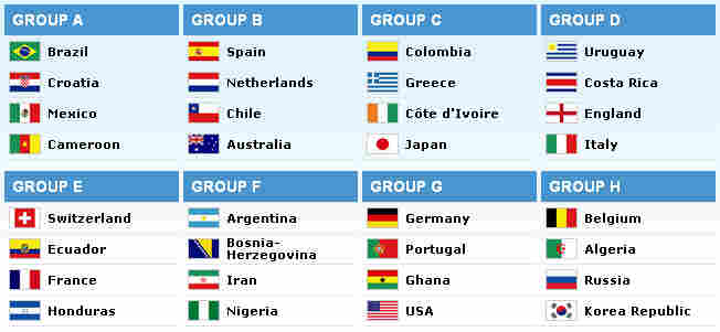An image from the FIFA website shows the final draw of the 2014 World Cup in Brazil. The U.S. team will face Germany, Portugal and Ghana in group play.
